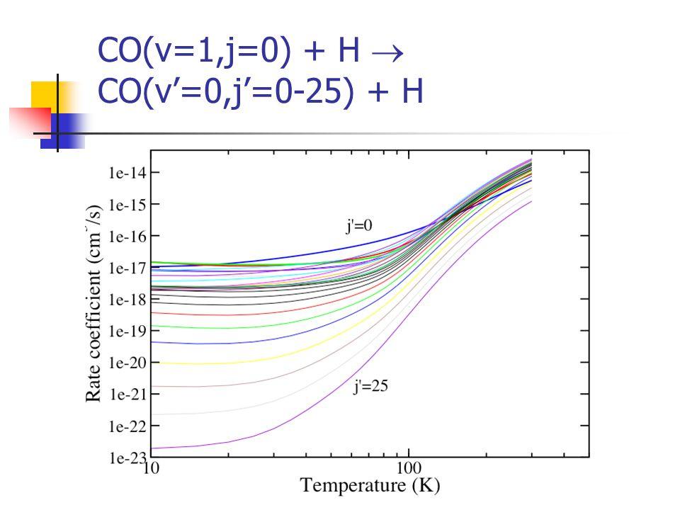 CO(v=1,j=0) + H  CO(v'=0,j'=0-25) + H