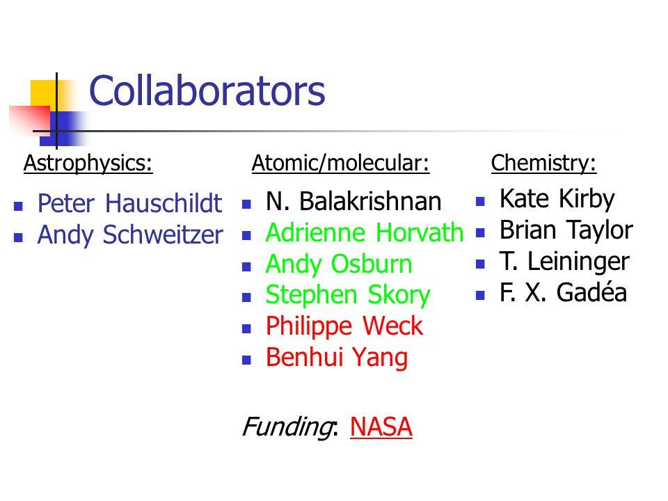 Collaborators N.