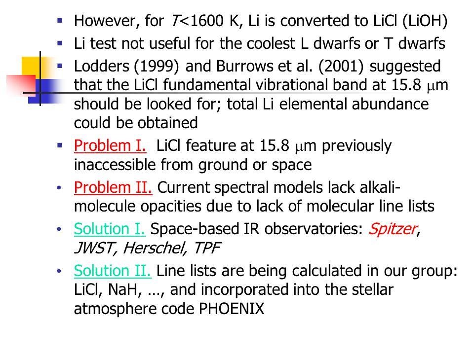  However, for T<1600 K, Li is converted to LiCl (LiOH)  Li test not useful for the coolest L dwarfs or T dwarfs  Lodders (1999) and Burrows et al.