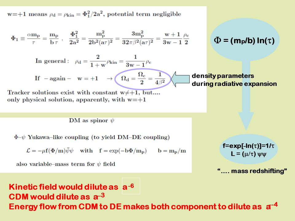 Kinetic field would dilute as a CDM would dilute as a Energy flow from CDM to DE makes both component to dilute as a --4 -- 3 -6  = (m p /b) ln(  ) f=exp[-ln(  )]=1/  L = (  )  ….