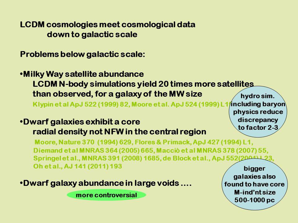LWDM cosmologies halos with core e.g.