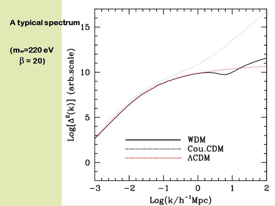 A typical spectrum (m w =220 eV  = 20)