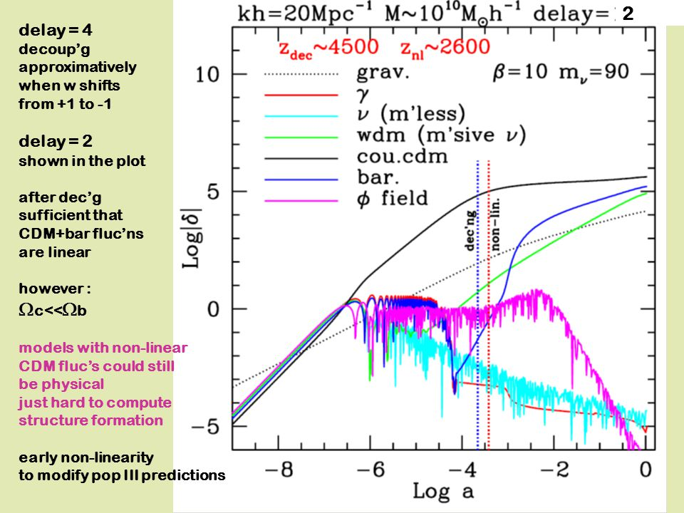 delay = 4 decoup'g approximatively when w shifts from +1 to -1 delay = 2 shown in the plot after dec'g sufficient that CDM+bar fluc'ns are linear however :  c<<  b models with non-linear CDM fluc's could still be physical just hard to compute structure formation early non-linearity to modify pop III predictions 2