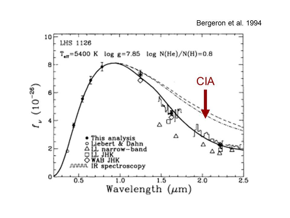 CIA Bergeron et al. 1994