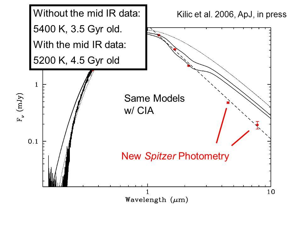 Kilic et al.