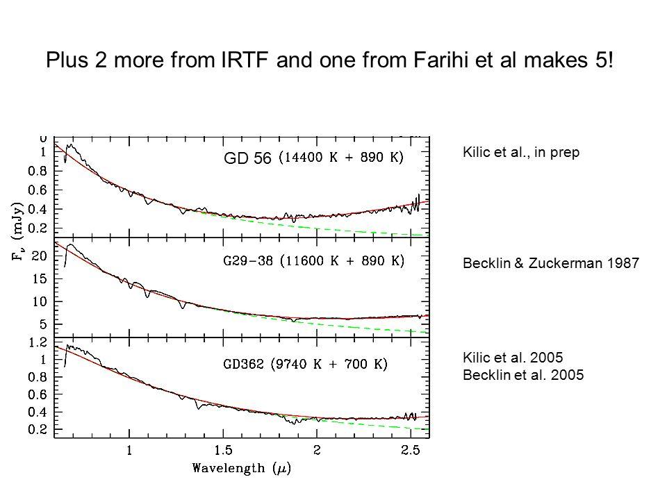 Kilic et al. 2005 Becklin et al.