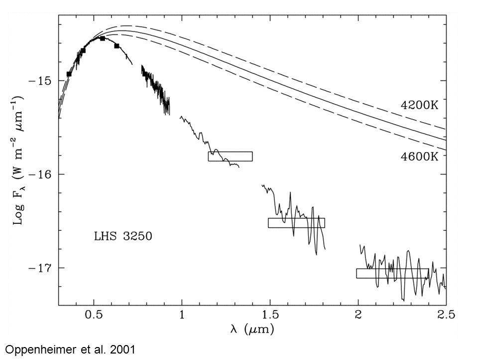 Oppenheimer et al. 2001