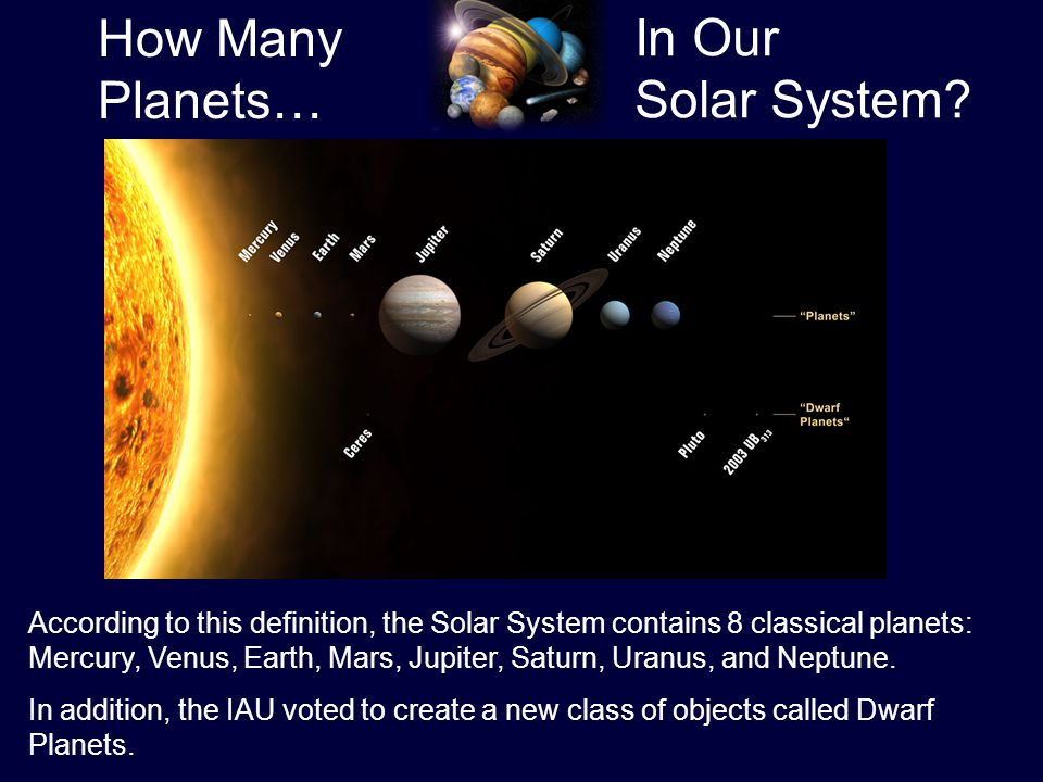 How Many Planets… In Our Solar System? According to this definition, the Solar System contains 8 classical planets: Mercury, Venus, Earth, Mars, Jupit