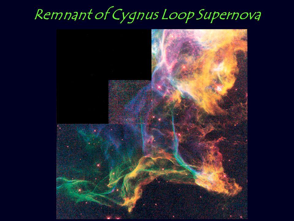 Remnant of Cygnus Loop Supernova