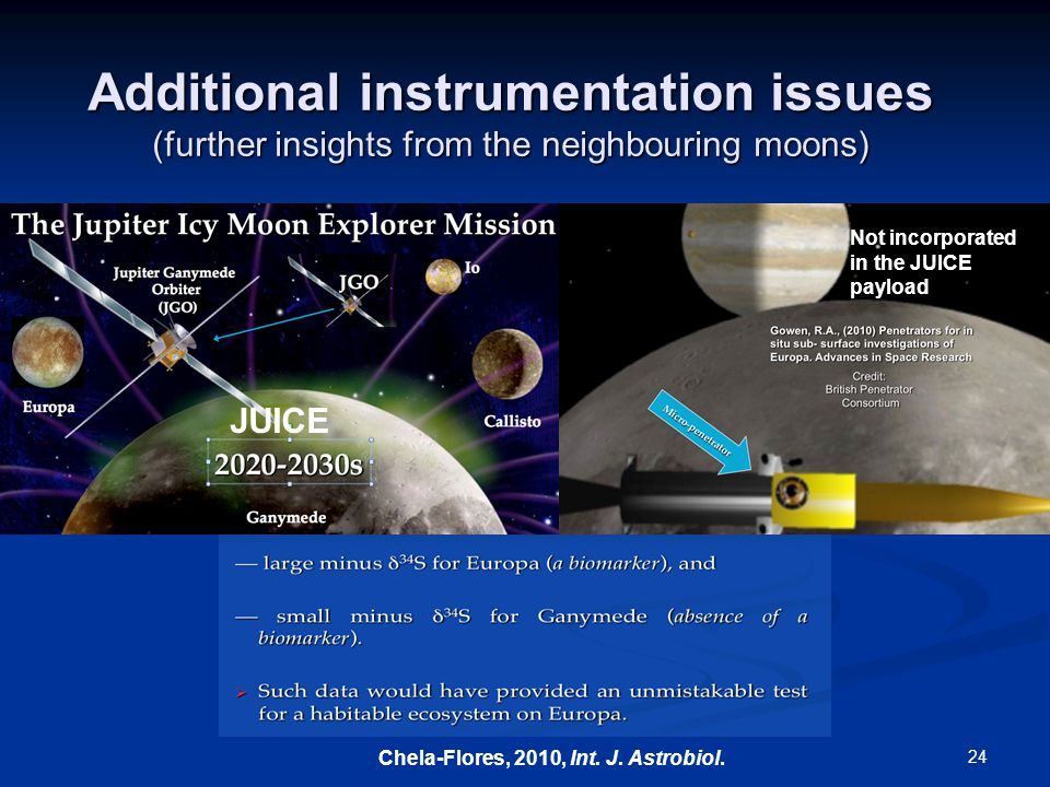 Additional instrumentation issues (further insights from the neighbouring moons) 24 Not incorporated in the JUICE payload Chela-Flores, 2010, Int.