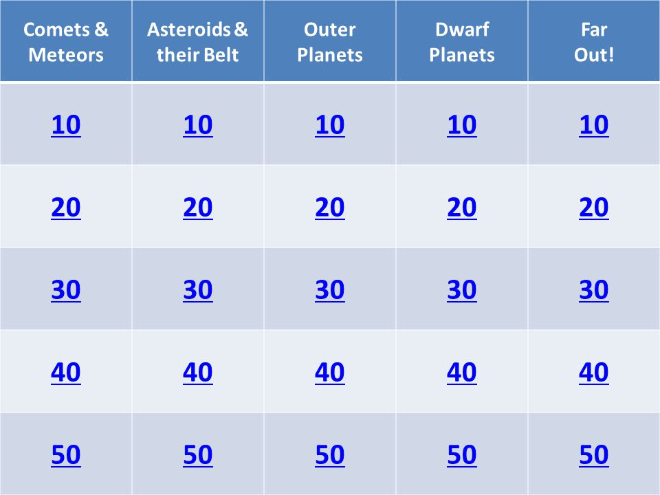 Comets & Meteors Asteroids & their Belt Outer Planets Dwarf Planets Far Out! 10 20 30 40 50