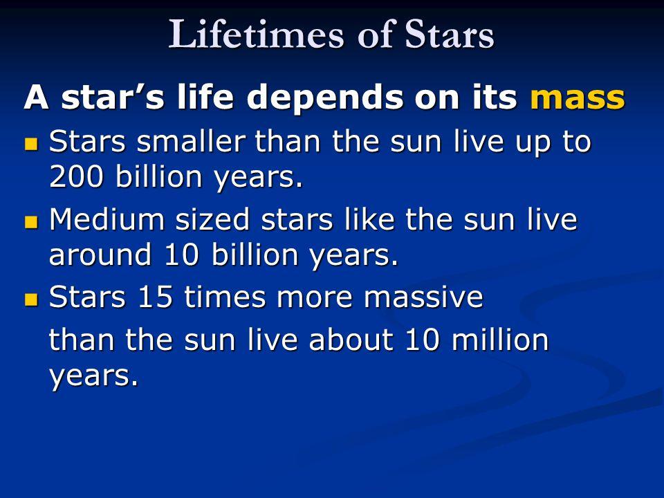 Life cycle of a Sun-like star nebula protostar main sequence red giant planetary nebula white dwarf