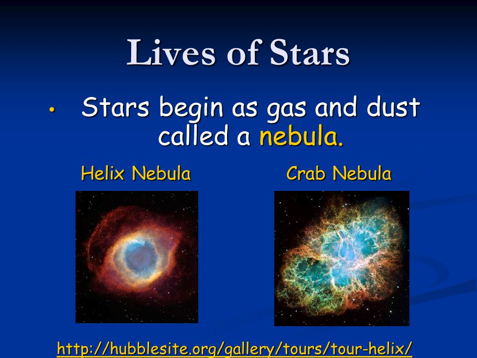 Protostar Gravity pulls the gas and dust in and nuclear fusion begins.