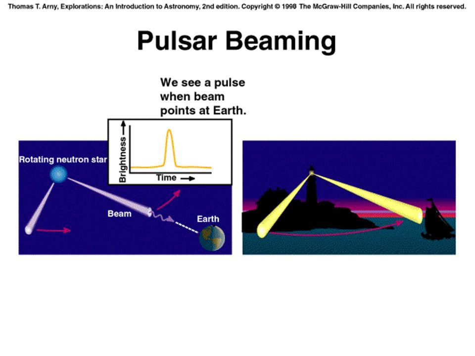 Pulsar Beaming
