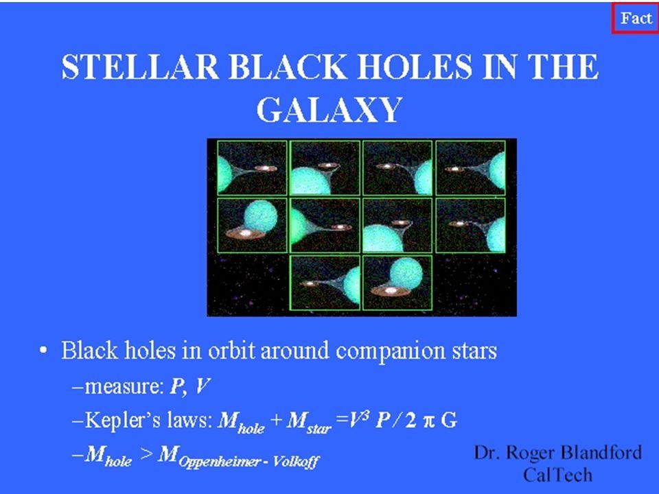 Stellar Black Holes