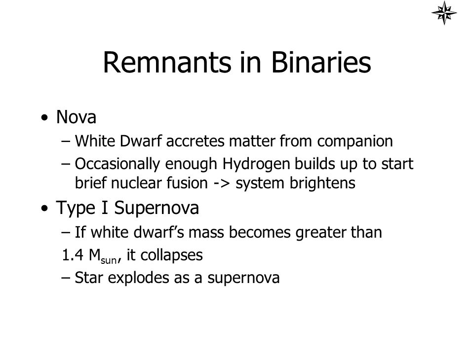 Remnants in Binaries Nova –White Dwarf accretes matter from companion –Occasionally enough Hydrogen builds up to start brief nuclear fusion -> system