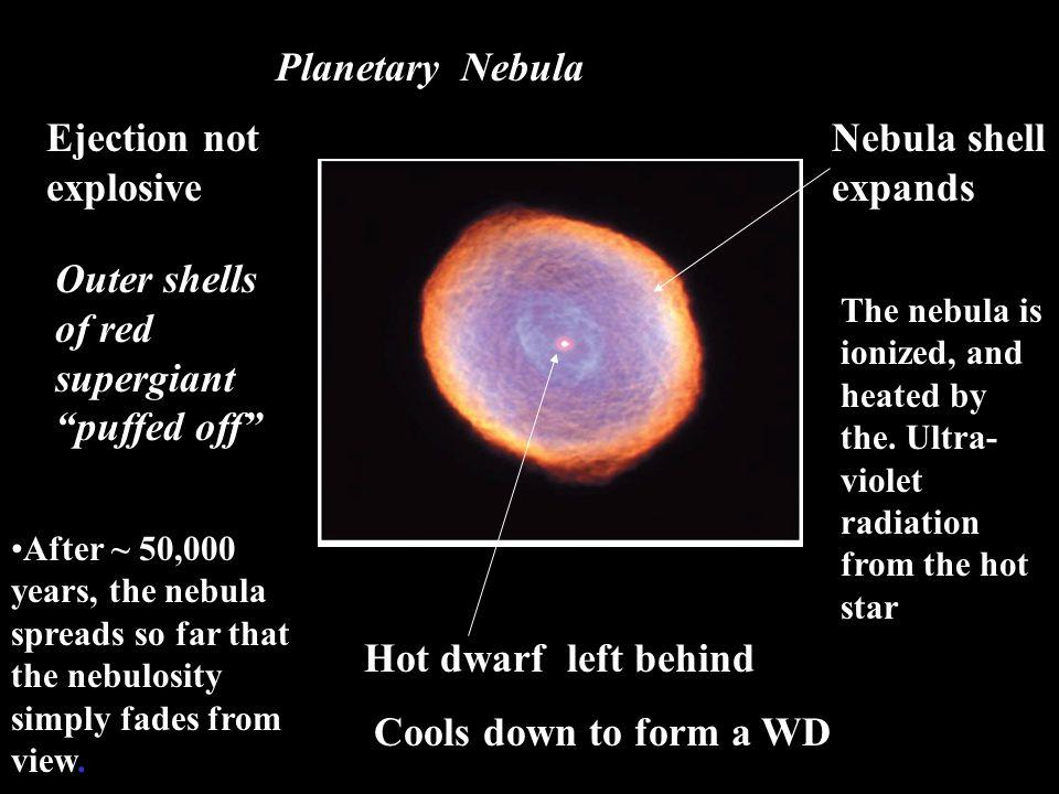 Fig. 13.16c Butterfly Nebula