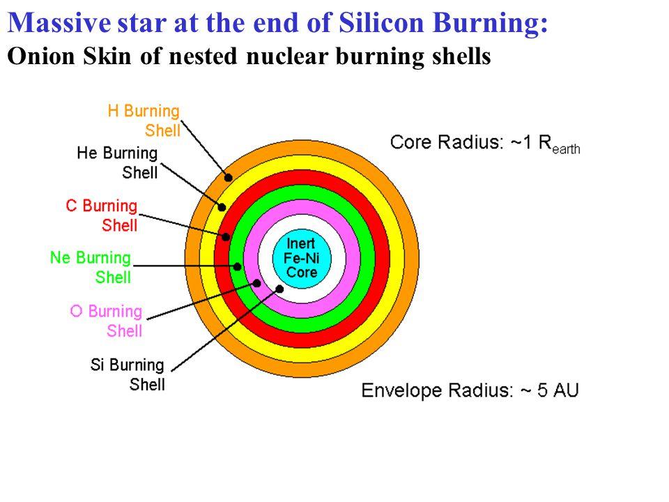 1. Hydrogen burning: 10 Myr 2. Helium burning: 1 Myr 3.