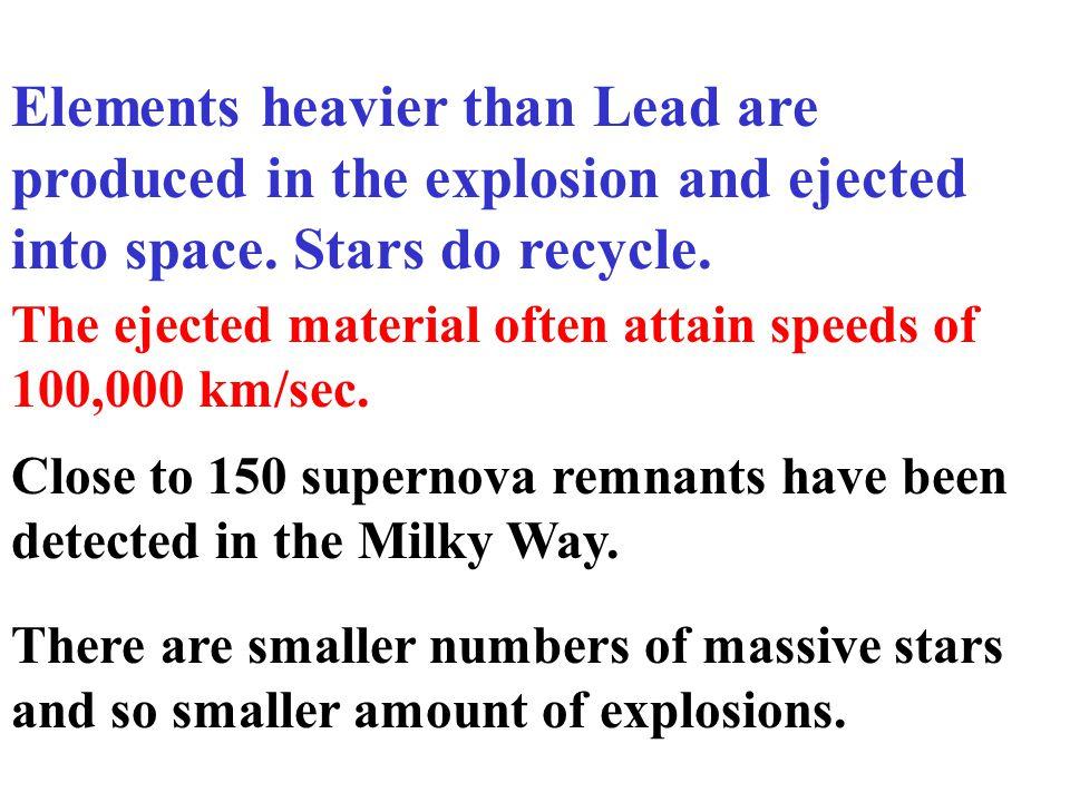 Supernova explosion Neutron degeneracy pressure halts the collapse Material falling inwards rebounds.