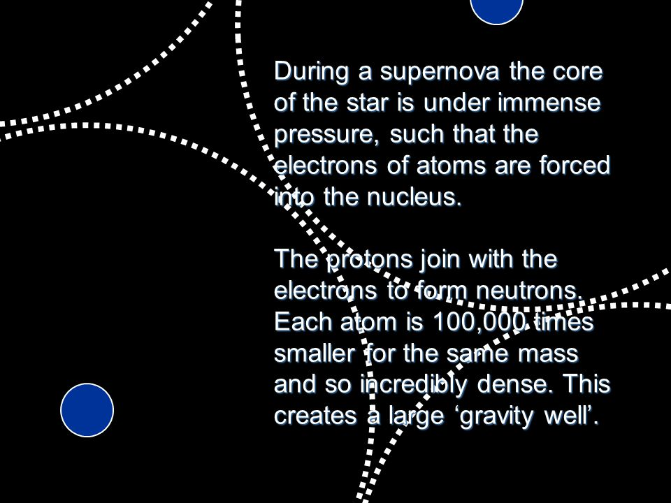 During a supernova the core of the star is under immense pressure, such that the electrons of atoms are forced into the nucleus.