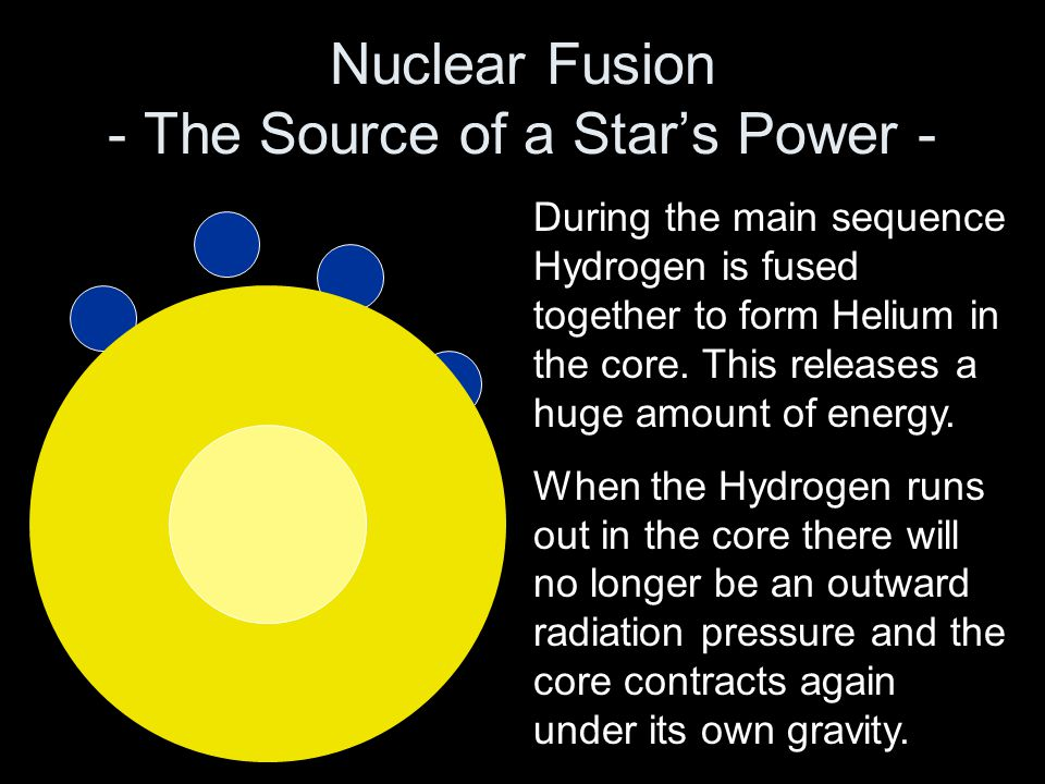 Red Giant The increase in temperature allows Helium to be fused together forming heavier elements up to Iron and Nickel around the core.
