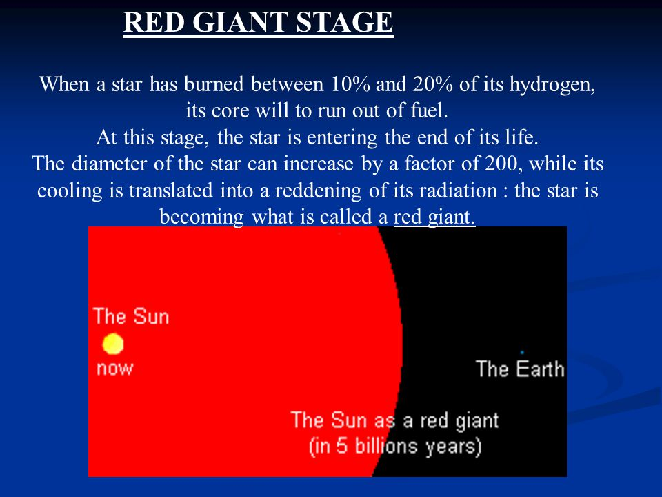 When a star has burned between 10% and 20% of its hydrogen, its core will to run out of fuel. At this stage, the star is entering the end of its life.