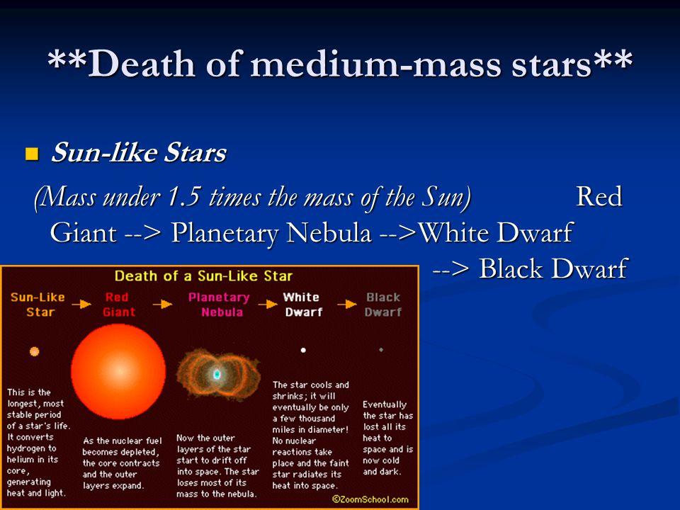 **Death of medium-mass stars** Sun-like Stars Sun-like Stars (Mass under 1.5 times the mass of the Sun) Red Giant --> Planetary Nebula -->White Dwarf