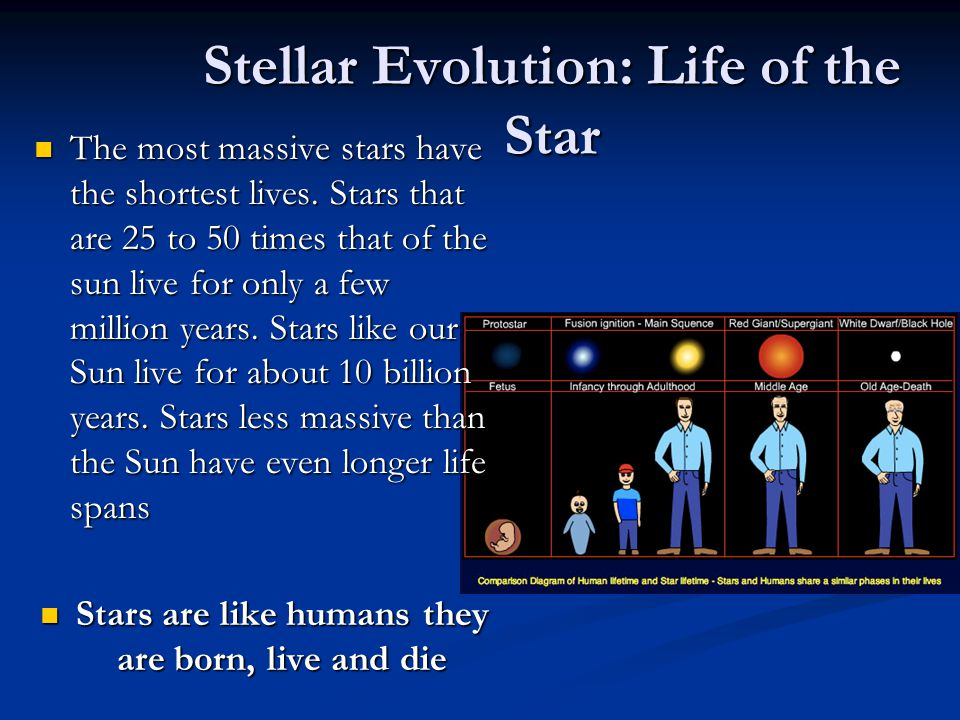 Printables Stellar Evolution Worksheet collection of stellar evolution worksheet bloggakuten section 30 3 intrepidpath