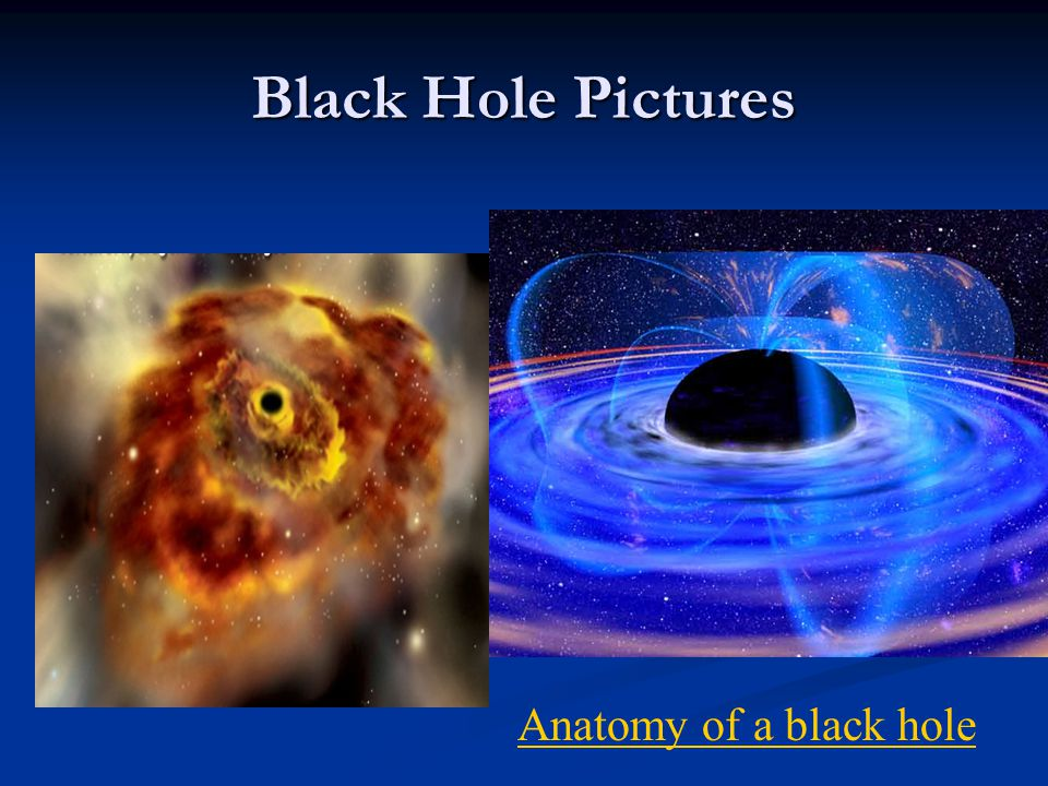 Black Hole Pictures Anatomy of a black hole