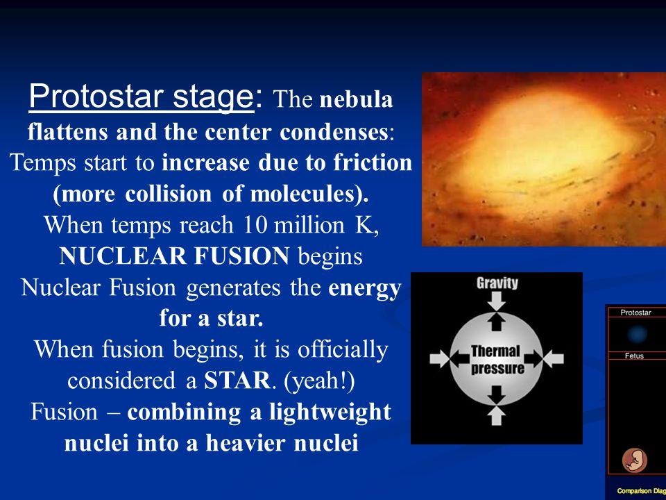 **Death of medium-mass stars** Sun-like Stars Sun-like Stars (Mass under 1.5 times the mass of the Sun) Red Giant --> Planetary Nebula -->White Dwarf --> Black Dwarf (Mass under 1.5 times the mass of the Sun) Red Giant --> Planetary Nebula -->White Dwarf --> Black Dwarf