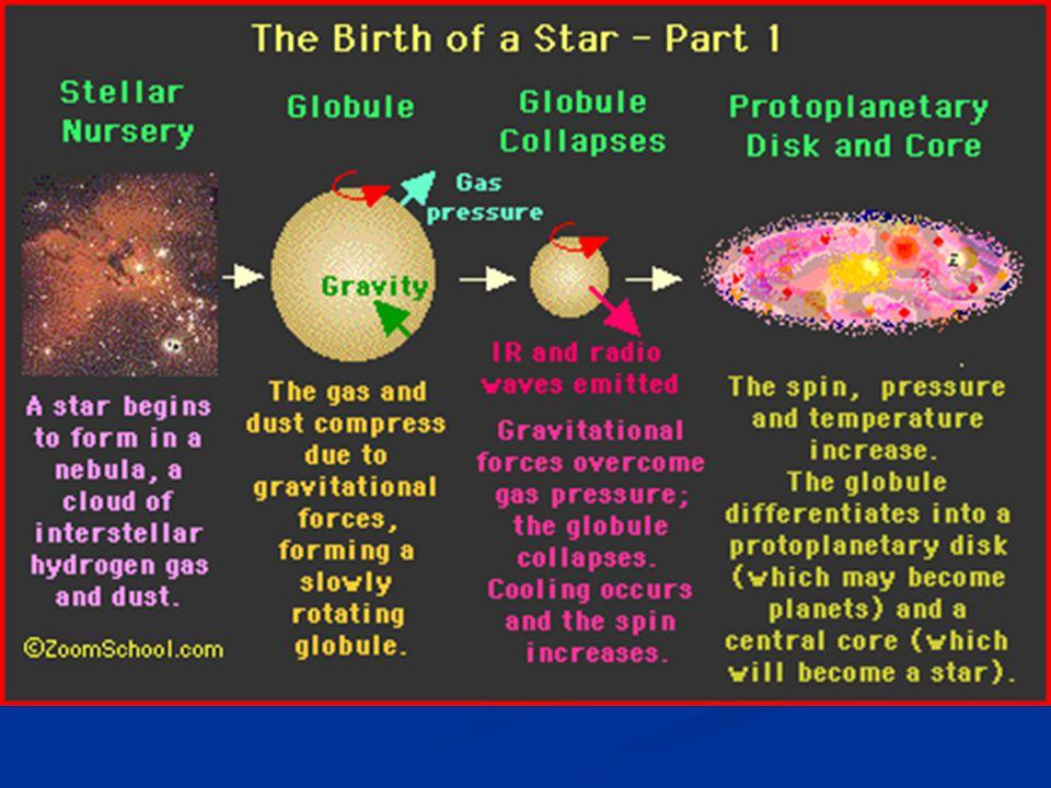 Neutron Star Pictures