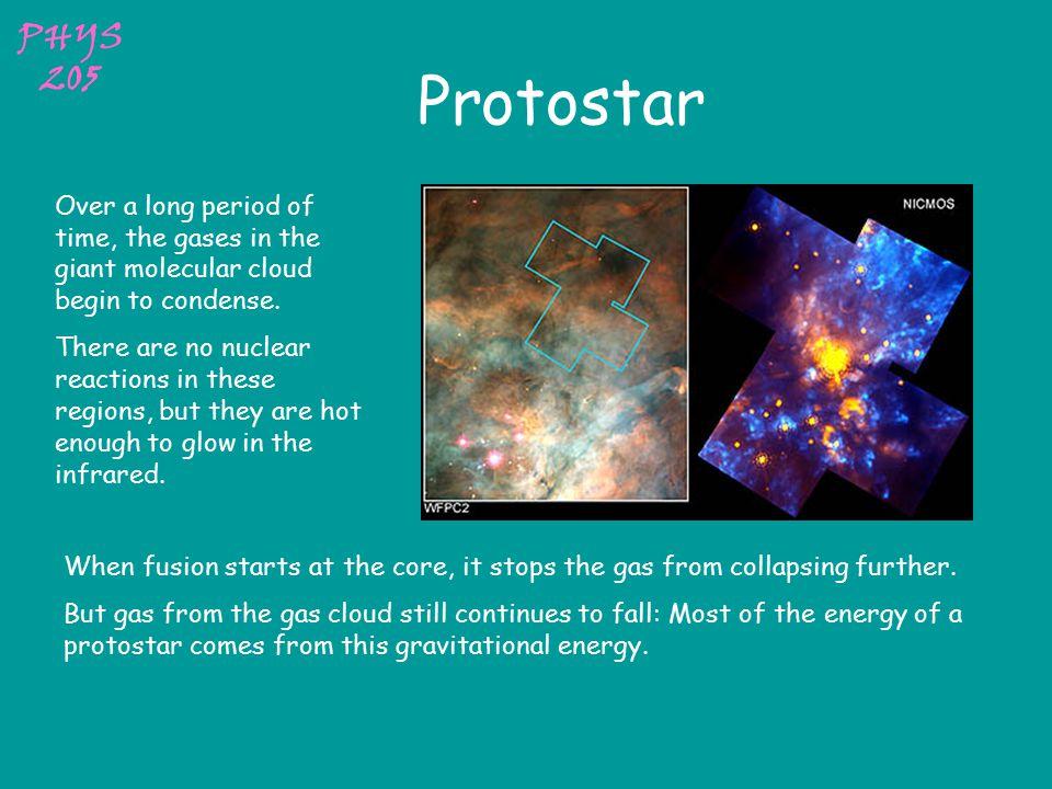 PHYS 205 Giant Molecular Cloud