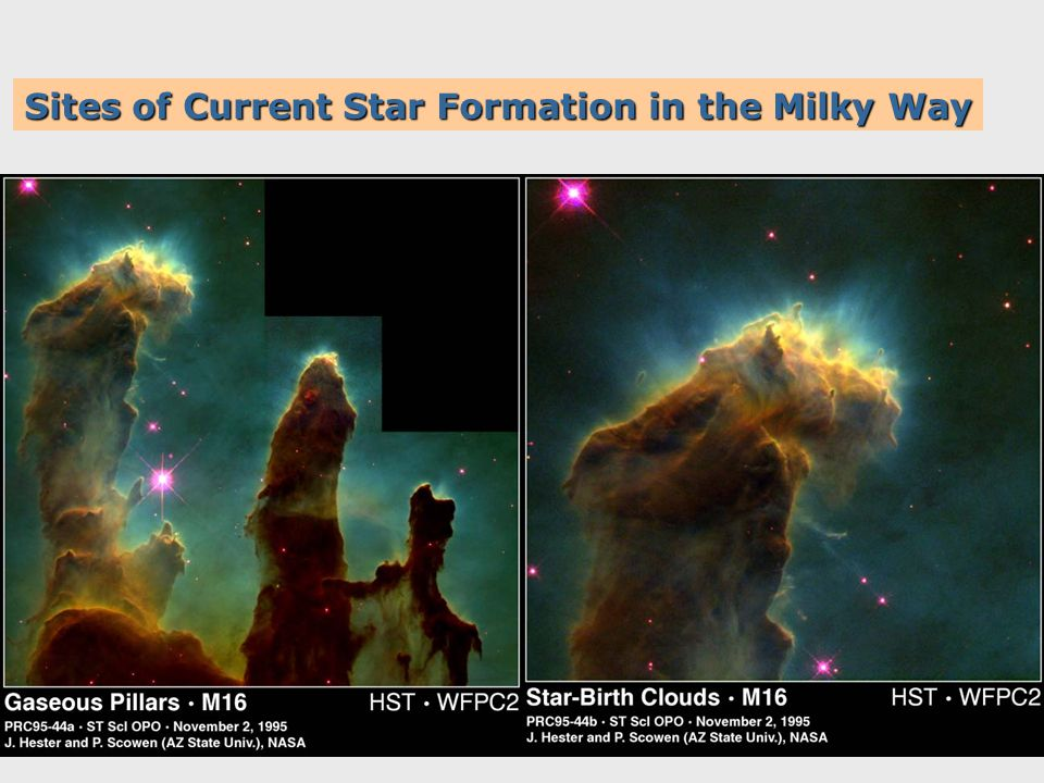 Sites of Current Star Formation in the Milky Way