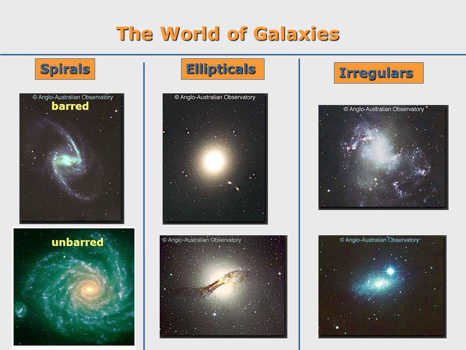 The World of Galaxies Spirals barred unbarred Ellipticals Irregulars