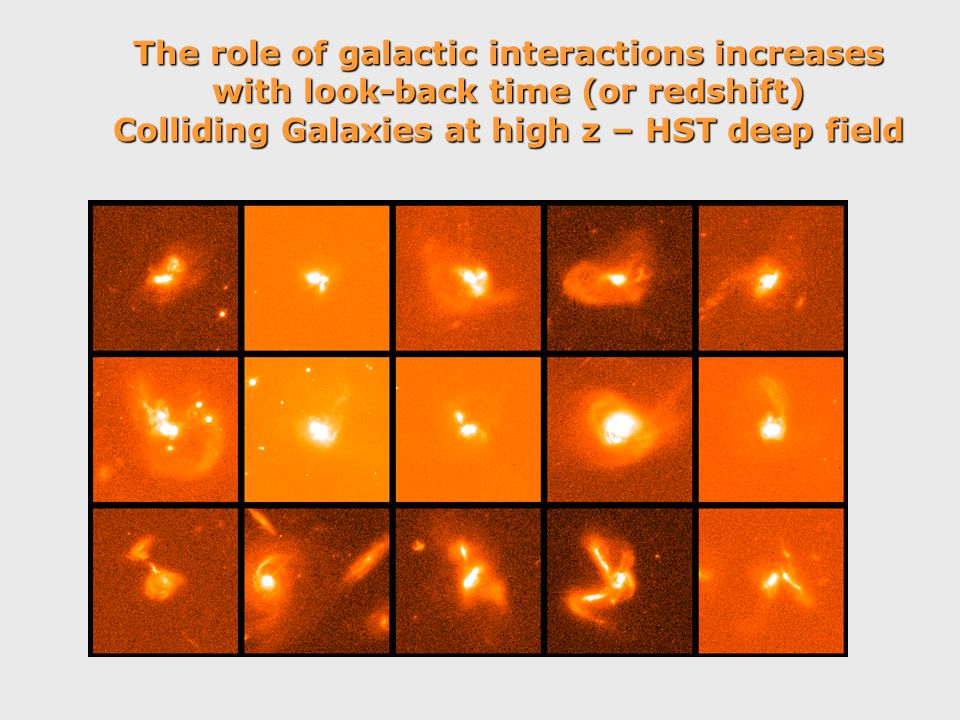 The role of galactic interactions increases with look-back time (or redshift) Colliding Galaxies at high z – HST deep field