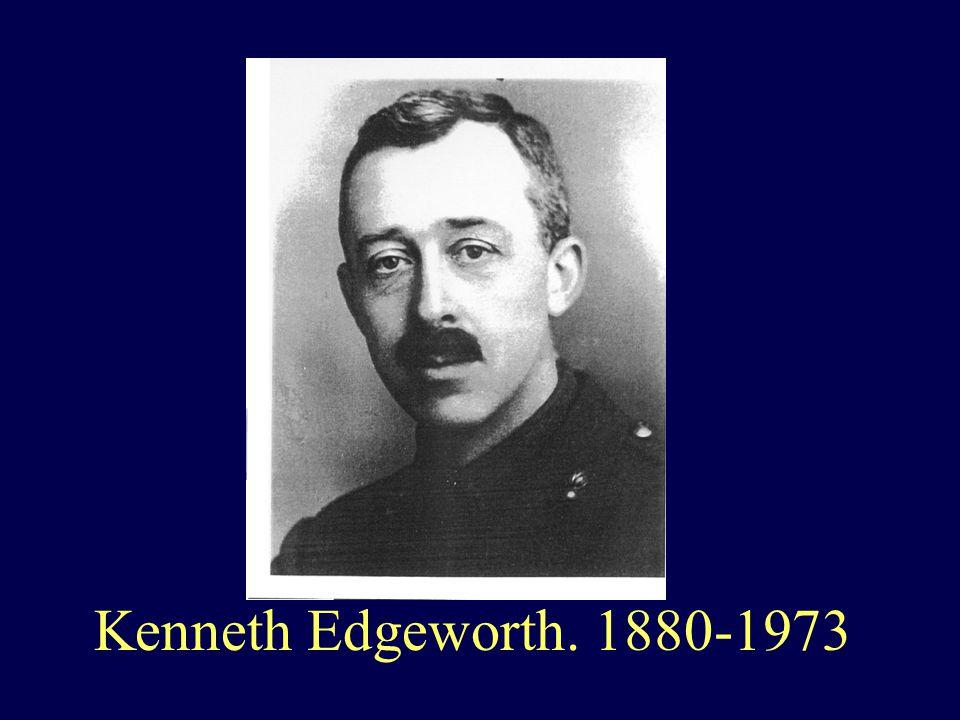 Kenneth Edgeworth. 1880-1973