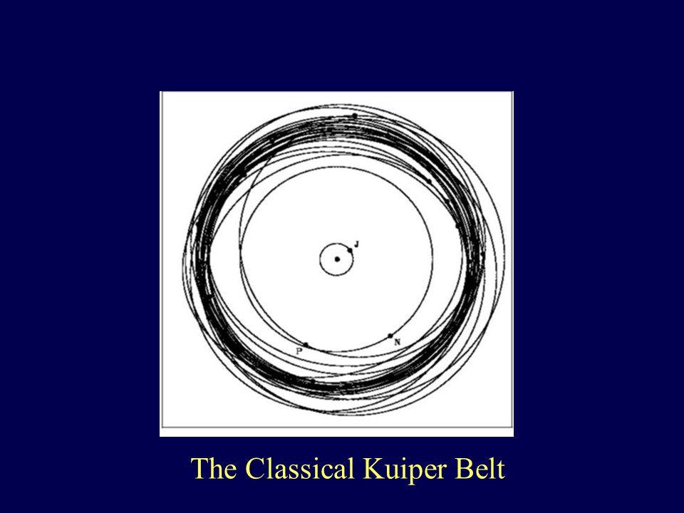 The Classical Kuiper Belt