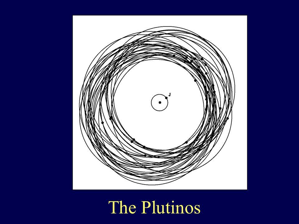 The Plutinos