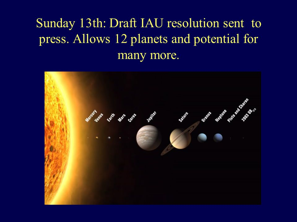 Sunday 13th: Draft IAU resolution sent to press. Allows 12 planets and potential for many more.