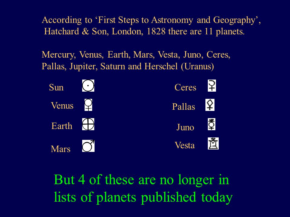 But 4 of these are no longer in lists of planets published today Ceres Vesta Pallas Juno Sun Venus Earth Mars According to 'First Steps to Astronomy a