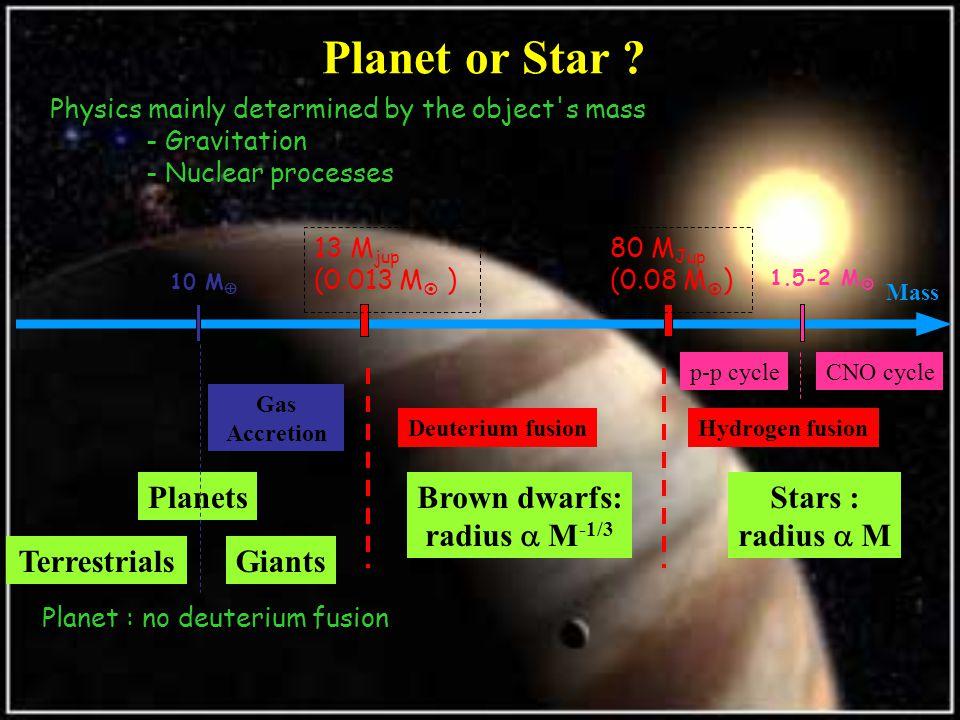 Brief historical: observers era 1931 : Berman : m= 45Mj 1960 : Van de Kamp : Barnard star 1985 : Mc Carthy et al.
