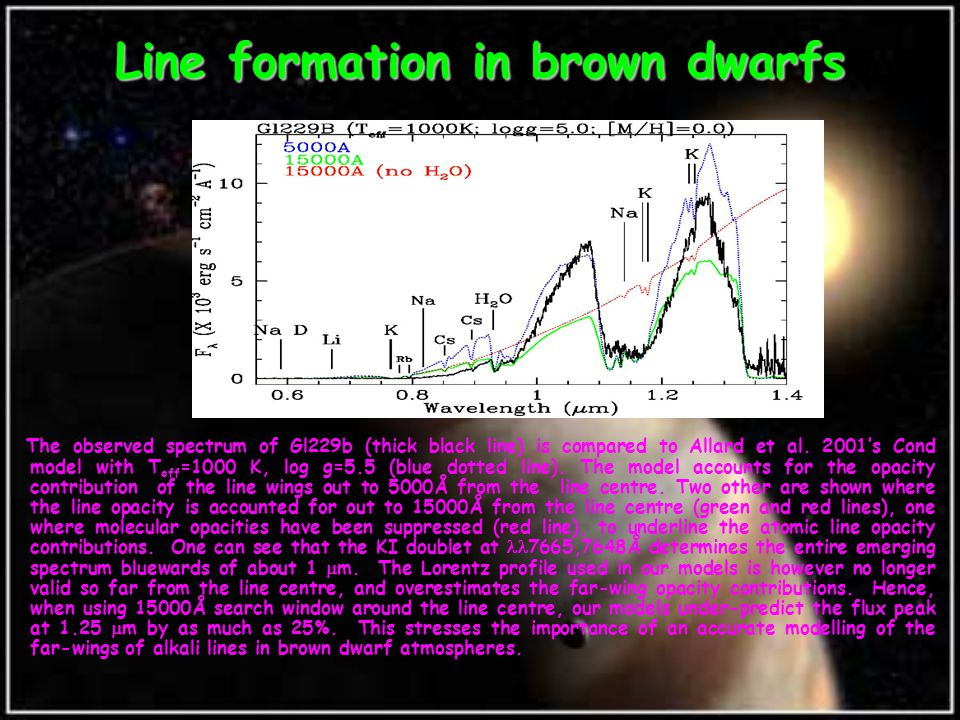 Line formation in brown dwarfs The observed spectrum of Gl229b (thick black line) is compared to Allard et al.