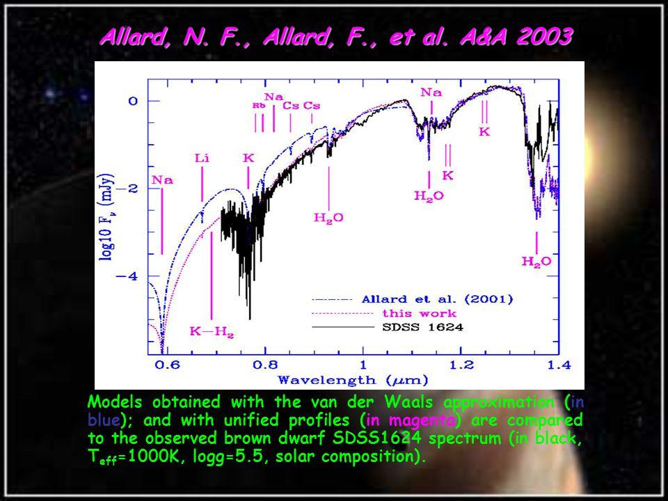 Allard, N. F., Allard, F., et al.