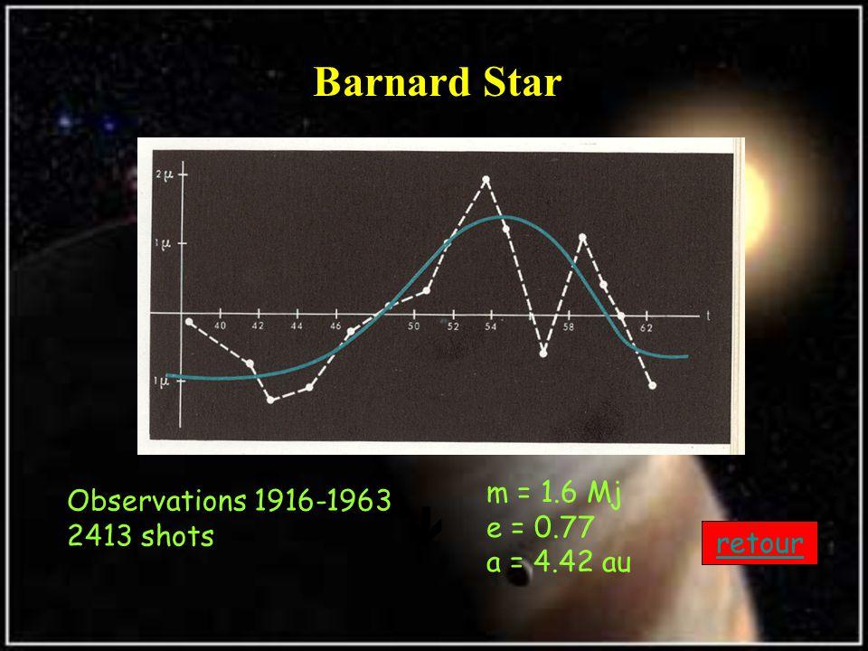 Barnard Star Observations 1916-1963 2413 shots m = 1.6 Mj e = 0.77 a = 4.42 au  retour