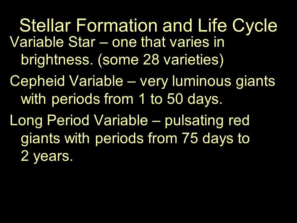 Variable Star – one that varies in brightness.
