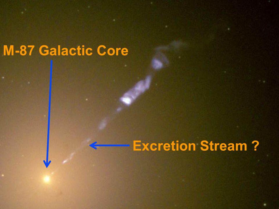 Excretion Stream
