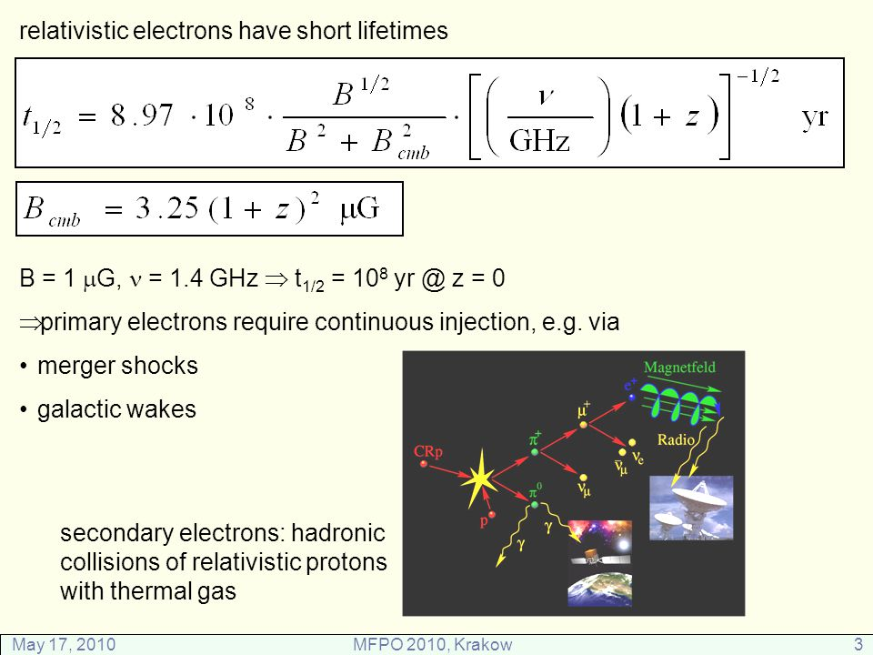 May 17, 2010MFPO 2010, Krakow3 relativistic electrons have short lifetimes B = 1  G, = 1.4 GHz  t 1/2 = 10 8 yr @ z = 0  primary electrons require continuous injection, e.g.