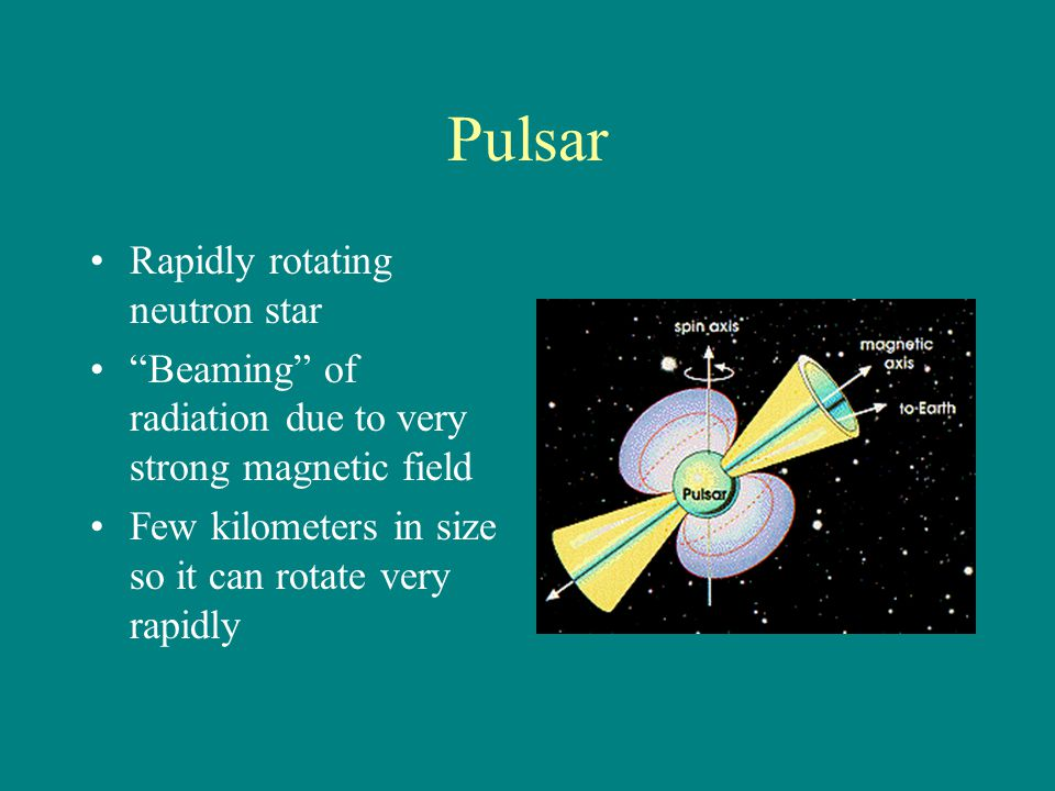 "Pulsar Rapidly rotating neutron star ""Beaming"" of radiation due to very strong magnetic field Few kilometers in size so it can rotate very rapidly"