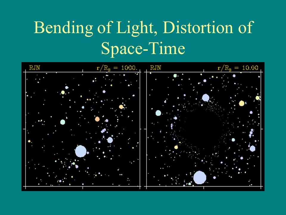Bending of Light, Distortion of Space-Time