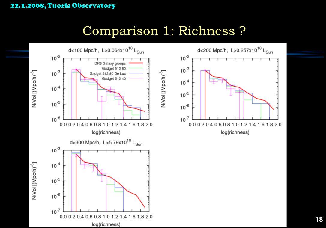 22.1.2008, Tuorla Observatory 18 Comparison 1: Richness